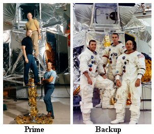 Click Here Go To The Apollo 14 Crews Gallery